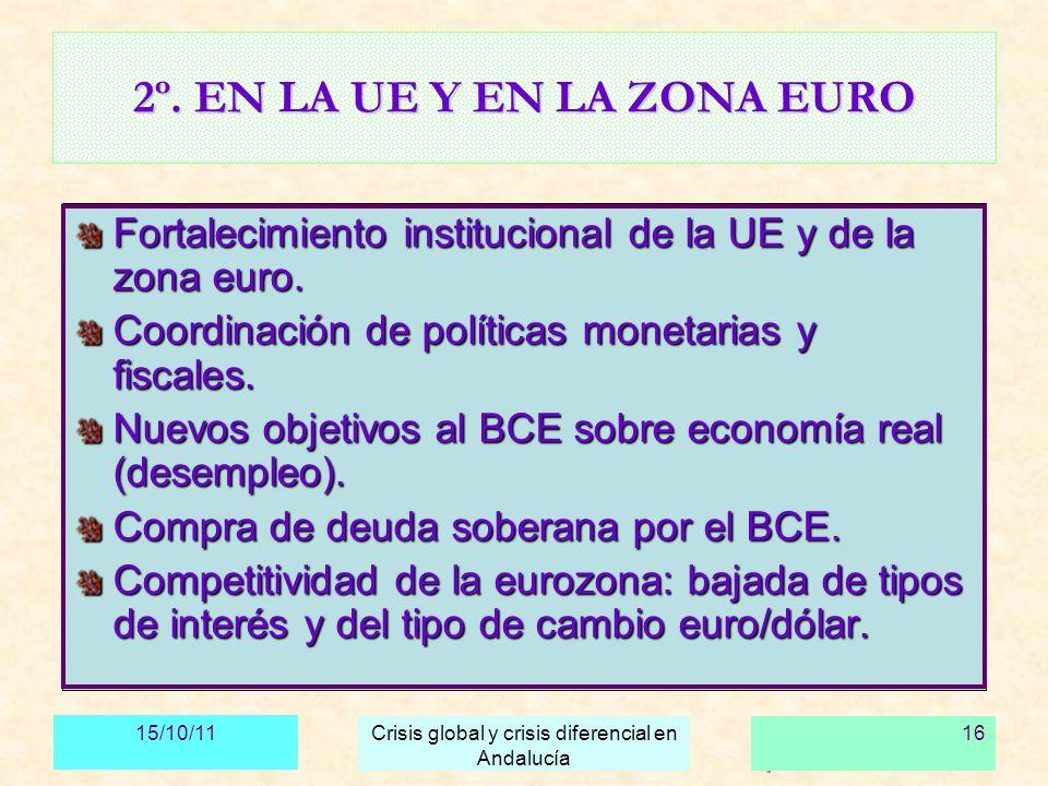 2º. EN LA UE Y EN LA ZONA EURO
