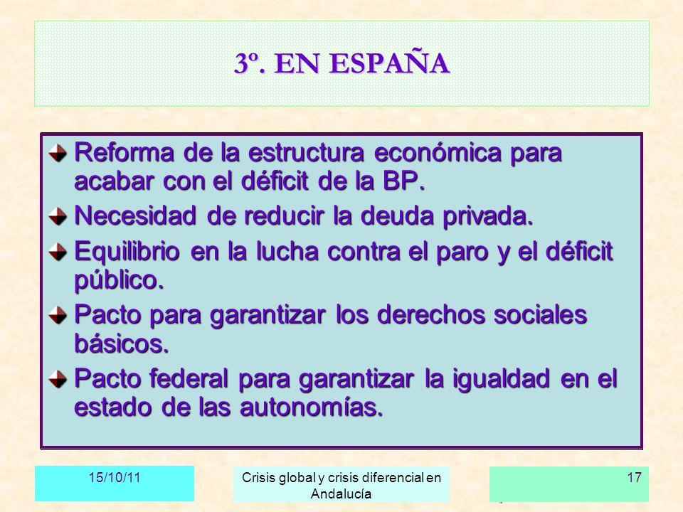Crisis global y crisis diferencial en Andalucía