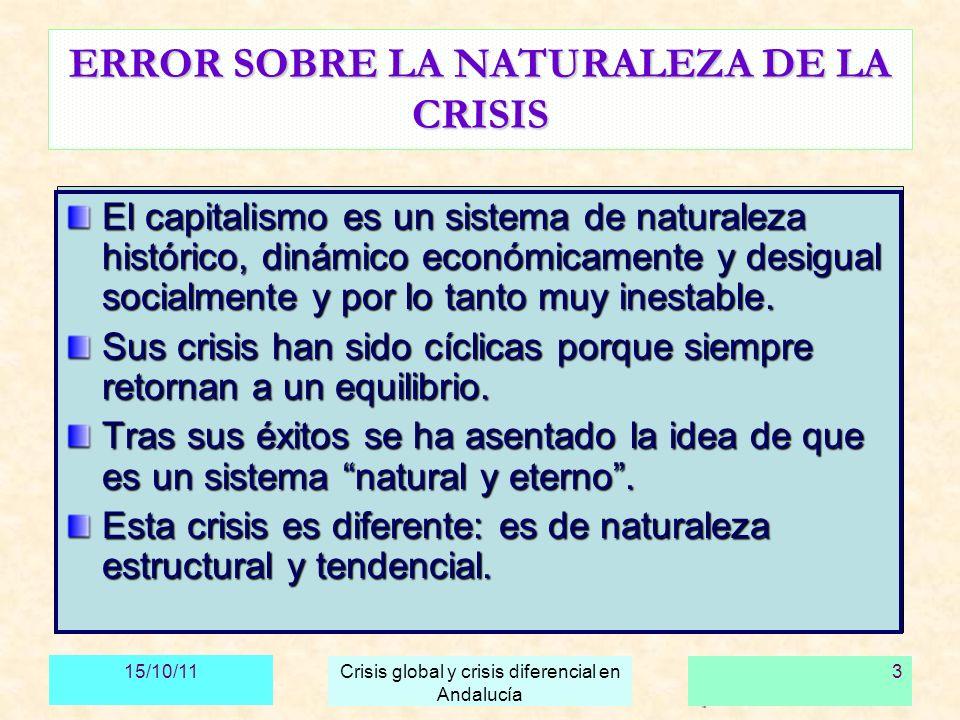 ERROR SOBRE LA NATURALEZA DE LA CRISIS