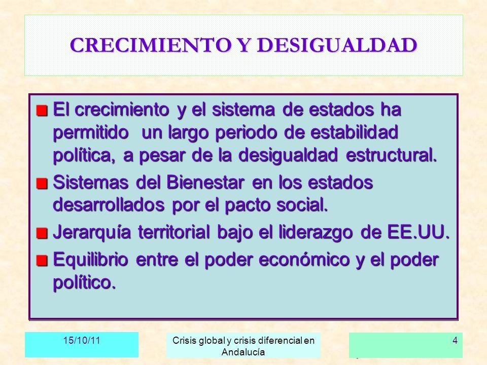 CRECIMIENTO Y DESIGUALDAD
