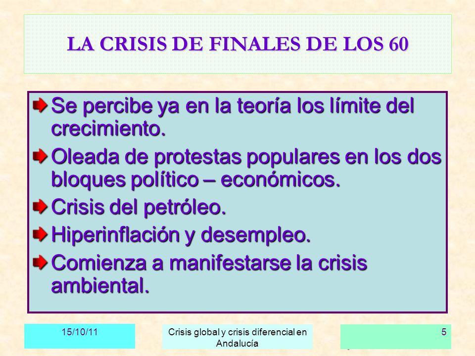 LA CRISIS DE FINALES DE LOS 60