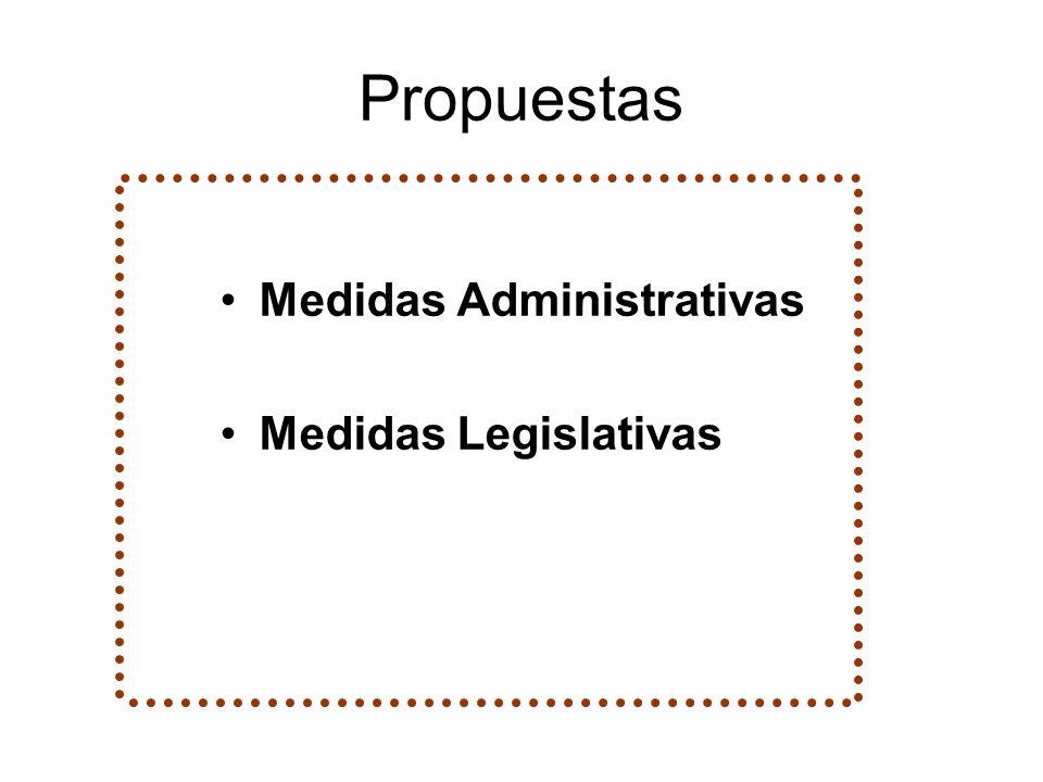 Propuestas Medidas Administrativas Medidas Legislativas