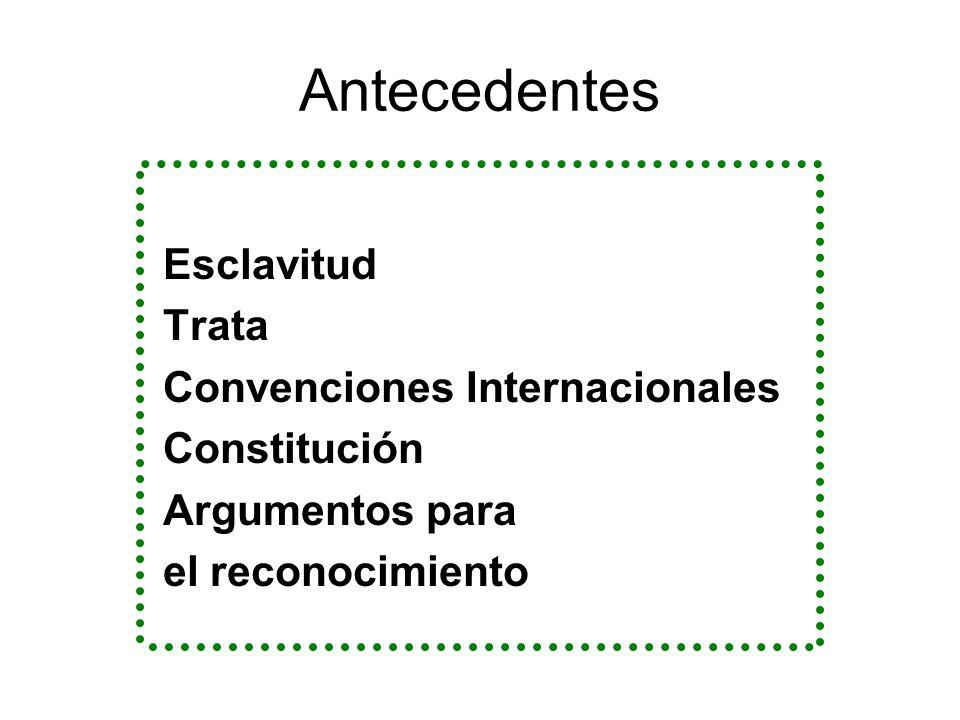 Antecedentes Esclavitud Trata Convenciones Internacionales
