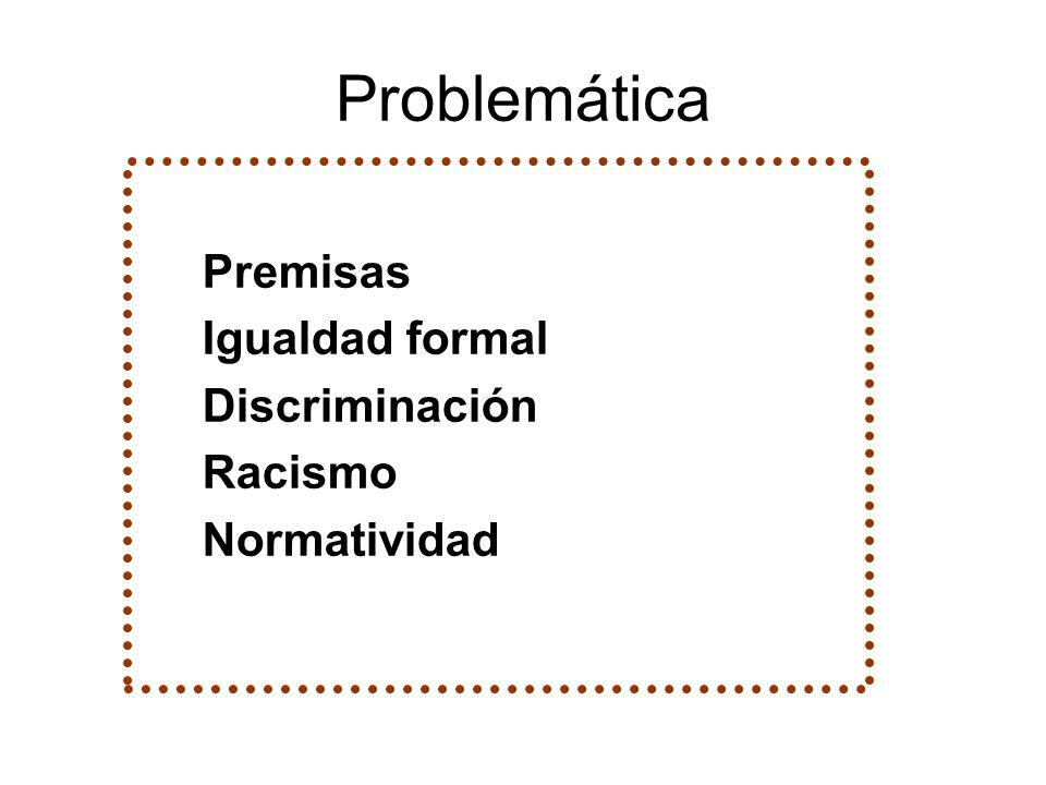 Problemática Premisas Igualdad formal Discriminación Racismo