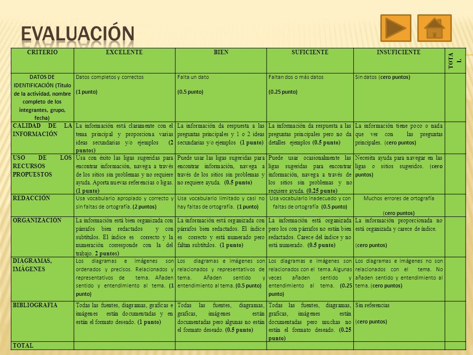 Evaluación CRITERIO EXCELENTE BIEN SUFICIENTE INSUFICIENTE TOTA L