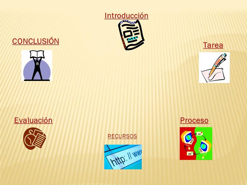 Introducción CONCLUSIÓN Tarea Evaluación Proceso RECURSOS