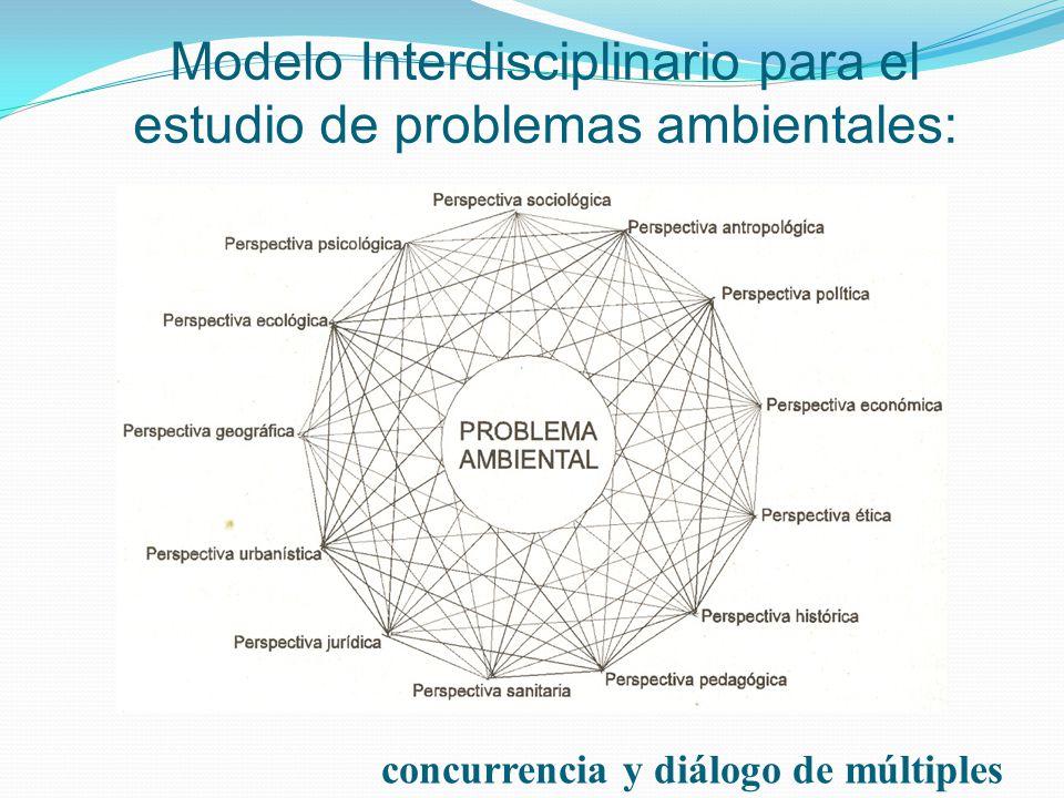 Modelo Interdisciplinario para el estudio de problemas ambientales: