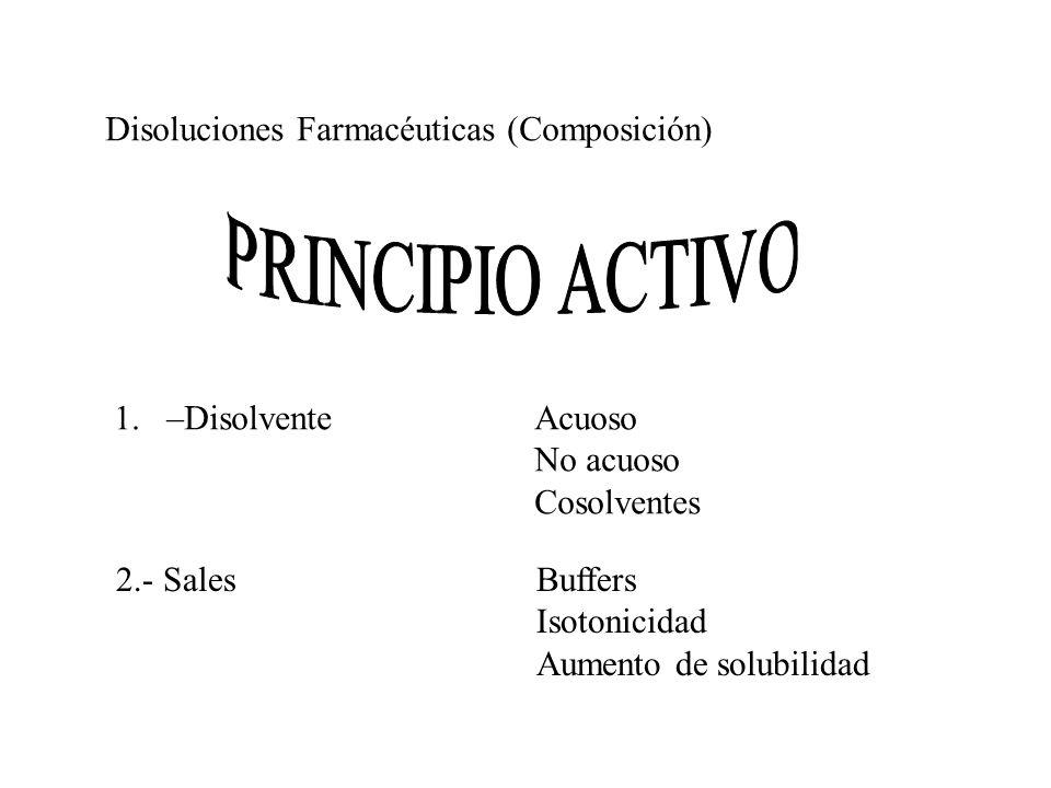 PRINCIPIO ACTIVO Disoluciones Farmacéuticas (Composición)