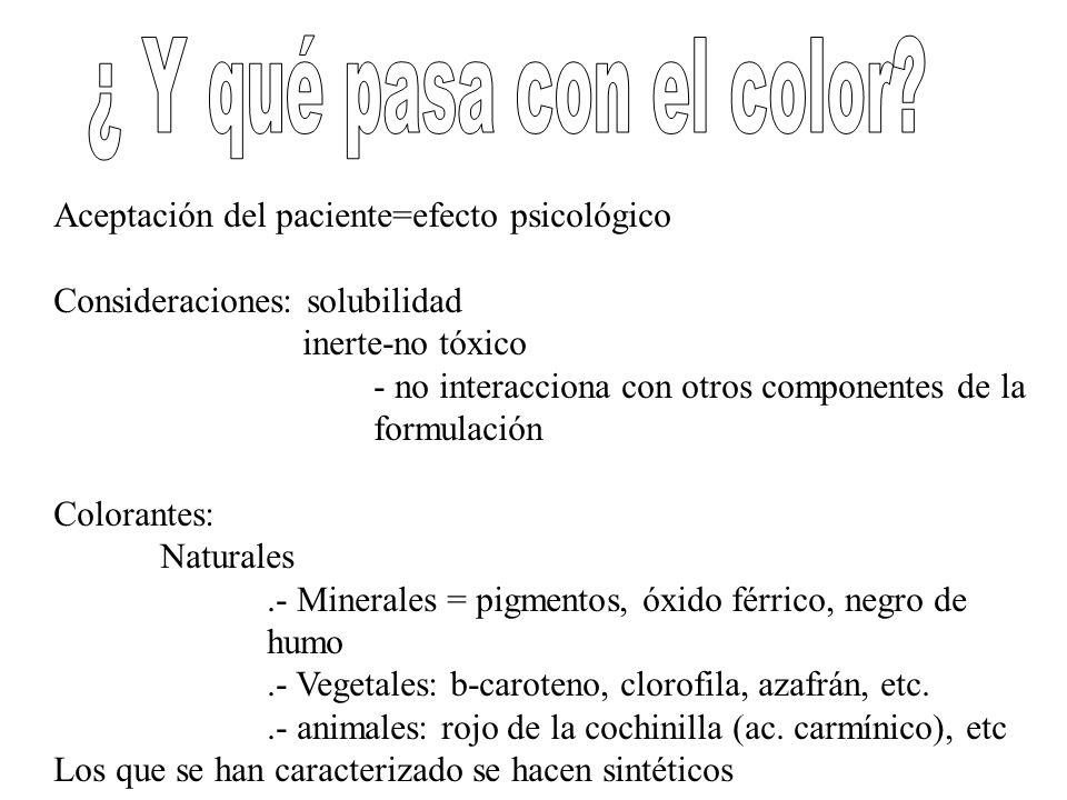 ¿ Y qué pasa con el color Aceptación del paciente=efecto psicológico