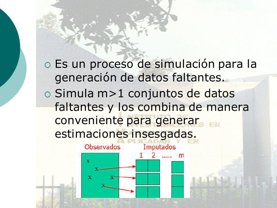 Es un proceso de simulación para la generación de datos faltantes.