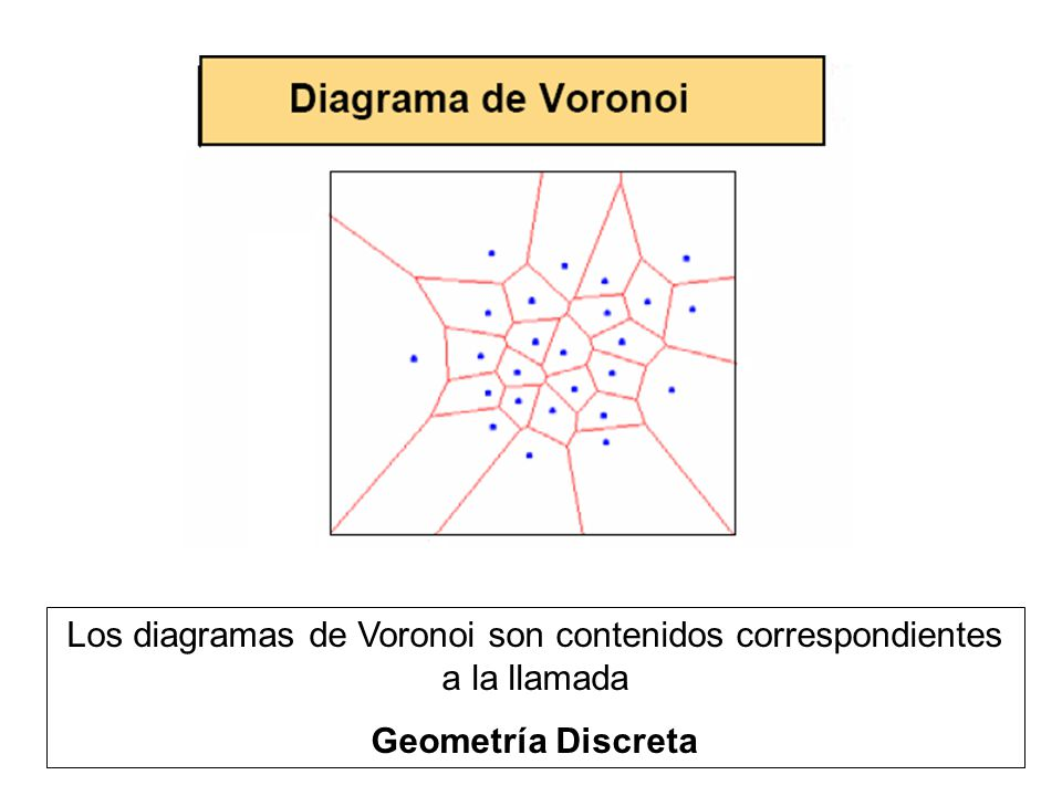 Los diagramas de Voronoi son contenidos correspondientes a la llamada
