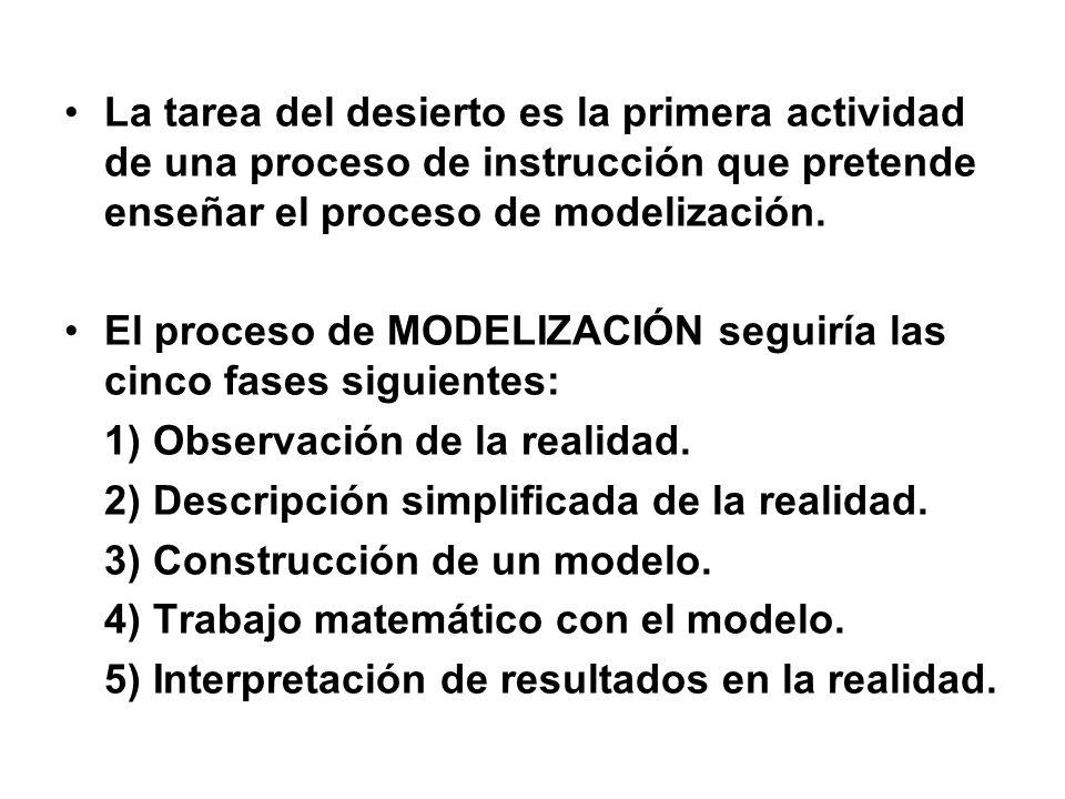 La tarea del desierto es la primera actividad de una proceso de instrucción que pretende enseñar el proceso de modelización.