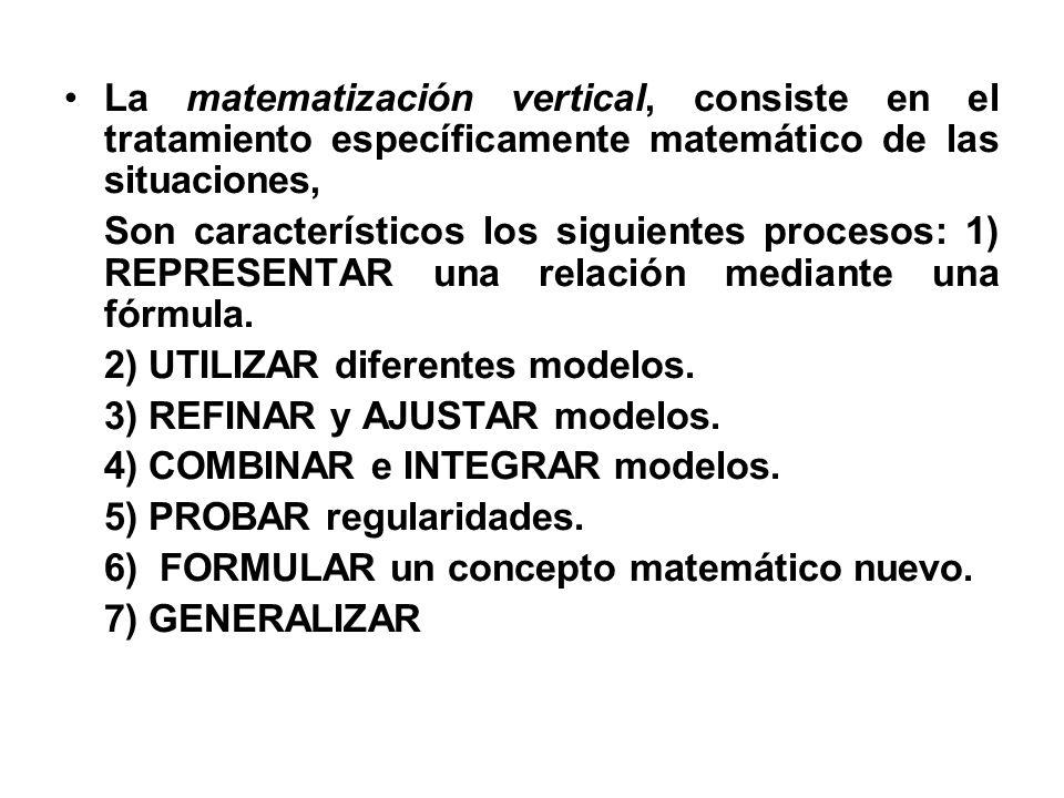 La matematización vertical, consiste en el tratamiento específicamente matemático de las situaciones,