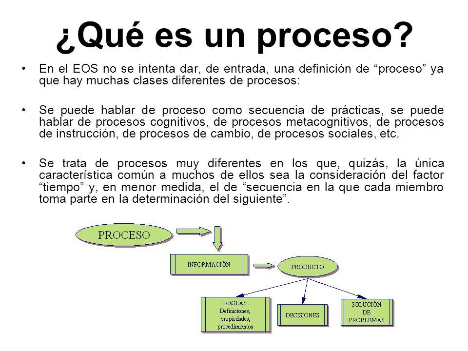 ¿Qué es un proceso En el EOS no se intenta dar, de entrada, una definición de proceso ya que hay muchas clases diferentes de procesos: