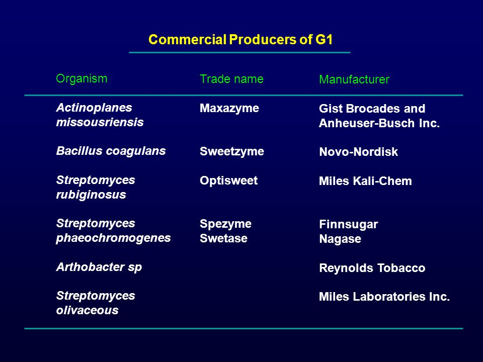 Commercial Producers of G1