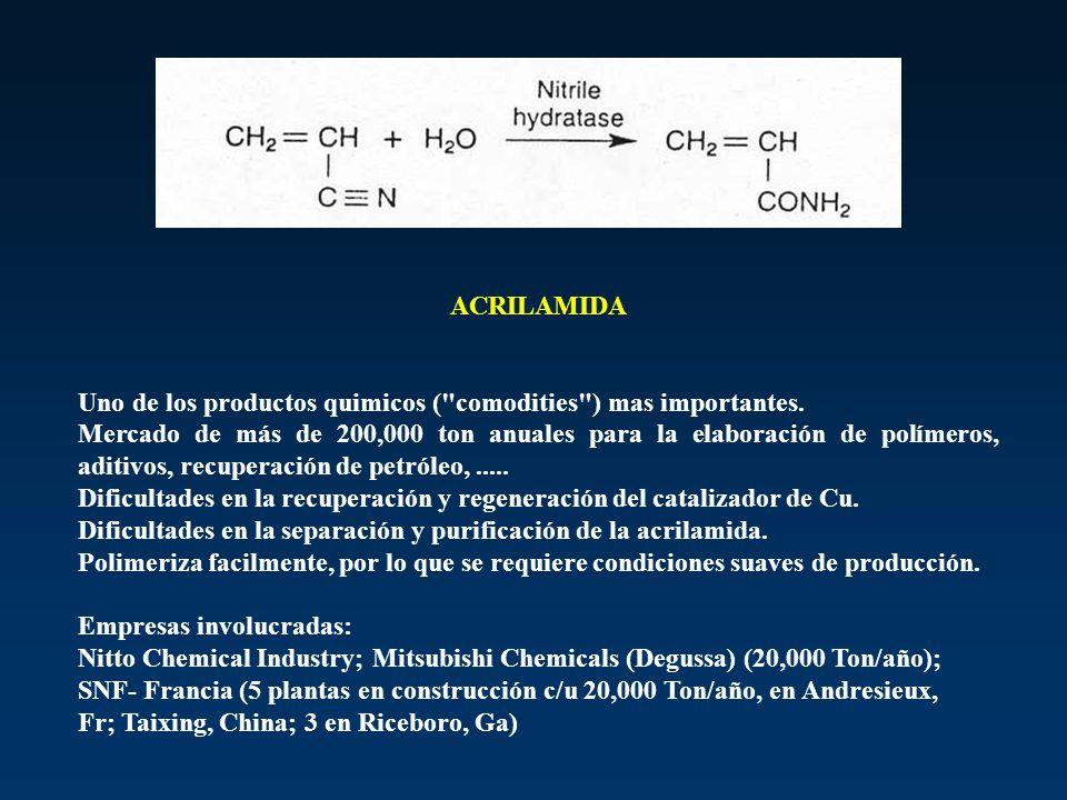 ACRILAMIDA Uno de los productos quimicos ( comodities ) mas importantes.