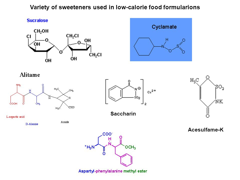 Variety of sweeteners used in low-calorie food formularions