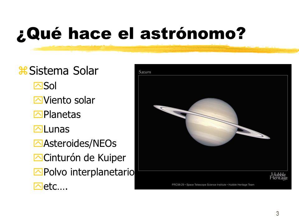¿Qué hace el astrónomo Sistema Solar Sol Viento solar Planetas Lunas