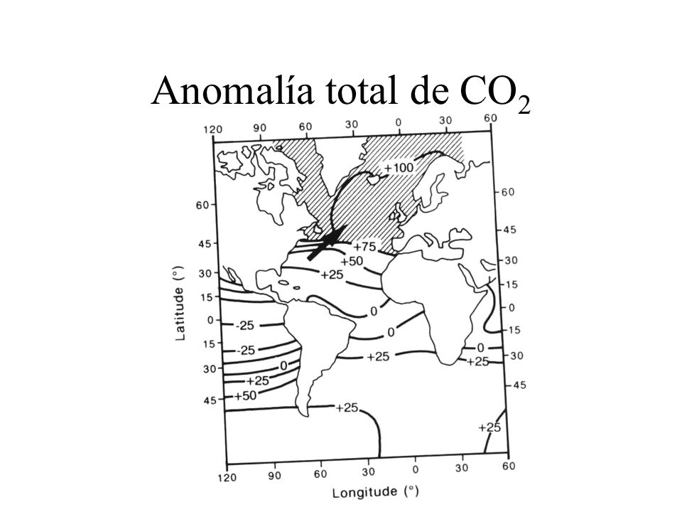 Anomalía total de CO2