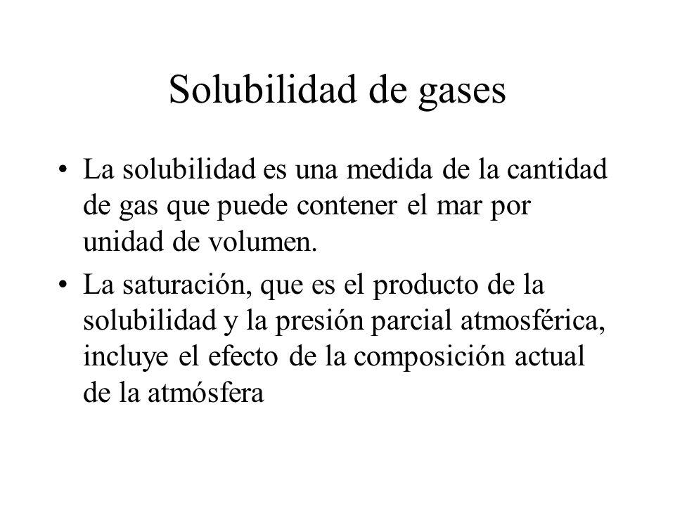 Solubilidad de gases La solubilidad es una medida de la cantidad de gas que puede contener el mar por unidad de volumen.