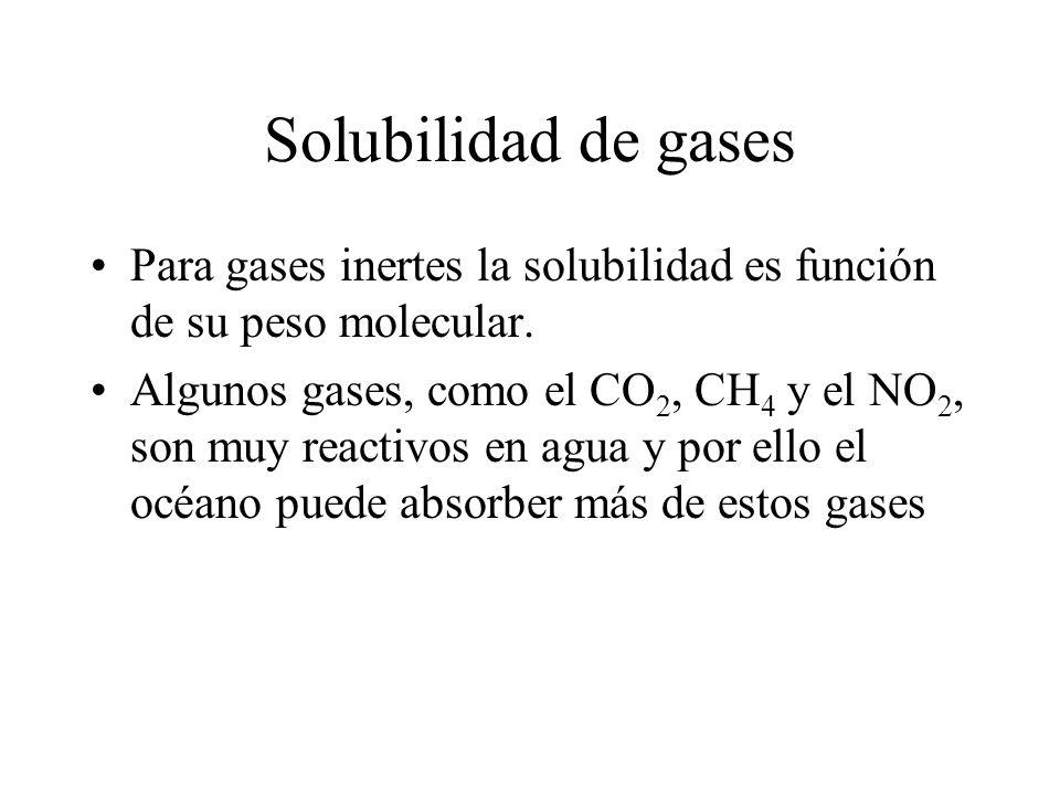 Solubilidad de gases Para gases inertes la solubilidad es función de su peso molecular.