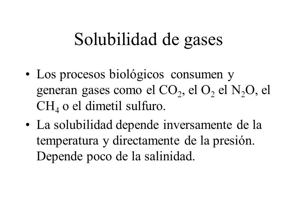Solubilidad de gases Los procesos biológicos consumen y generan gases como el CO2, el O2 el N2O, el CH4 o el dimetil sulfuro.
