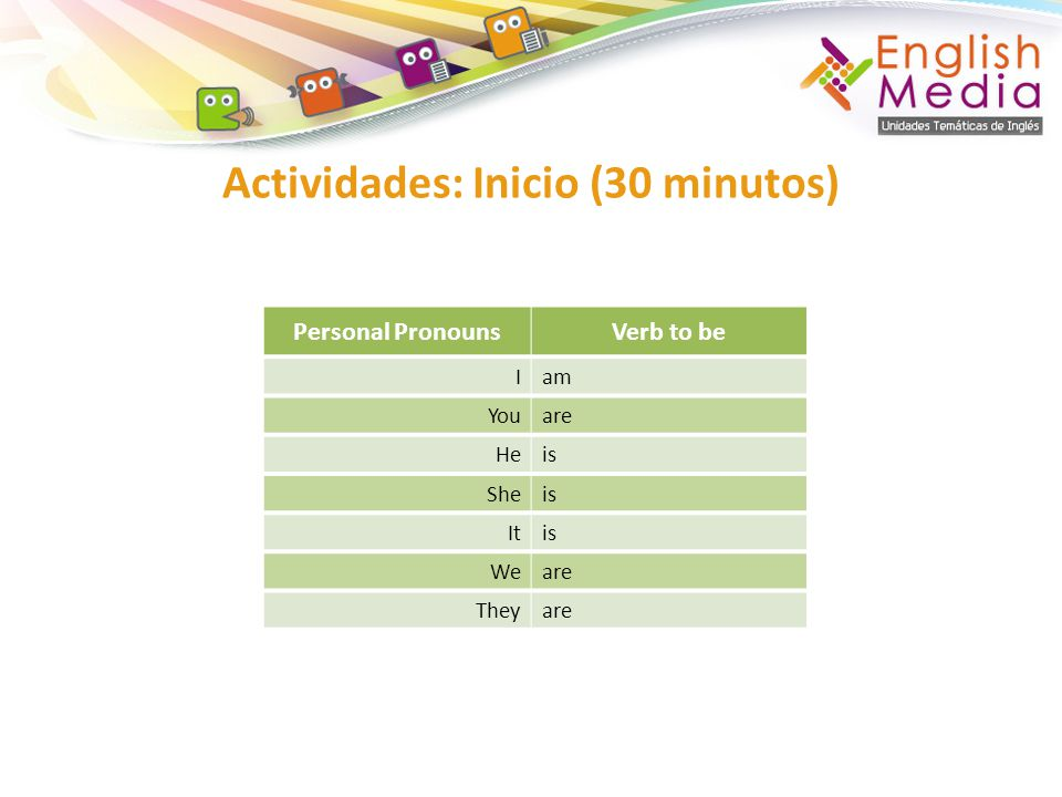 Actividades: Inicio (30 minutos)