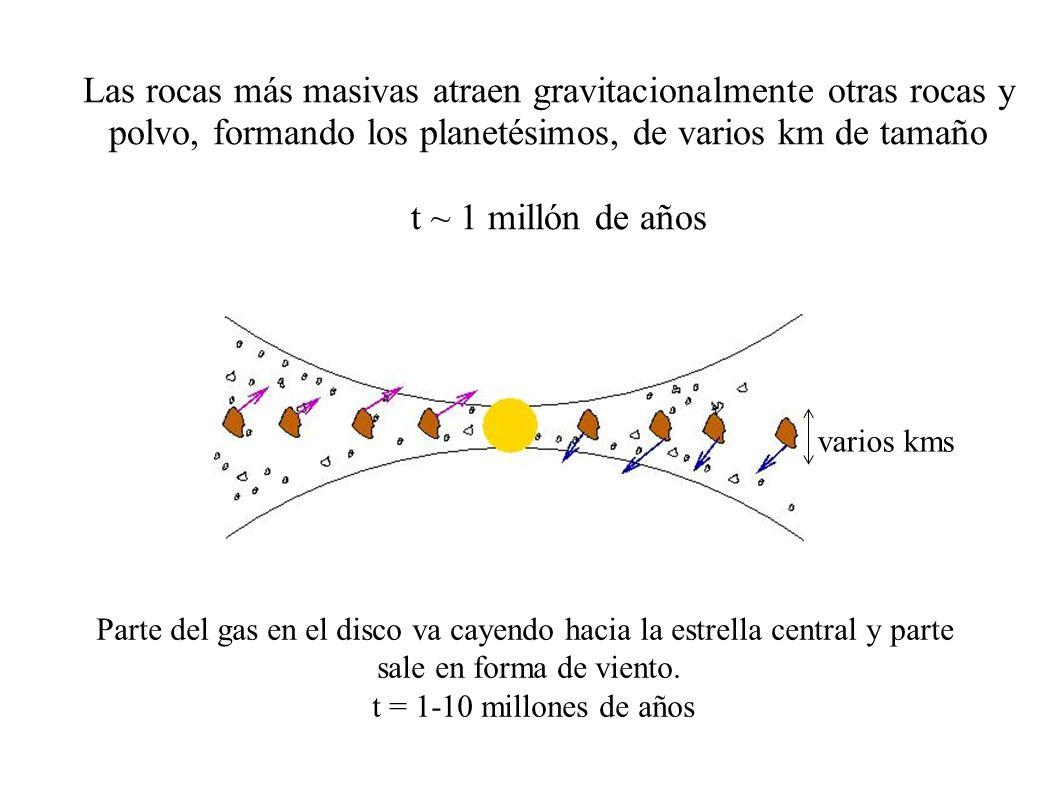 Las rocas más masivas atraen gravitacionalmente otras rocas y