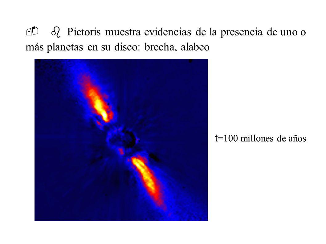 - b Pictoris muestra evidencias de la presencia de uno o más planetas en su disco: brecha, alabeo