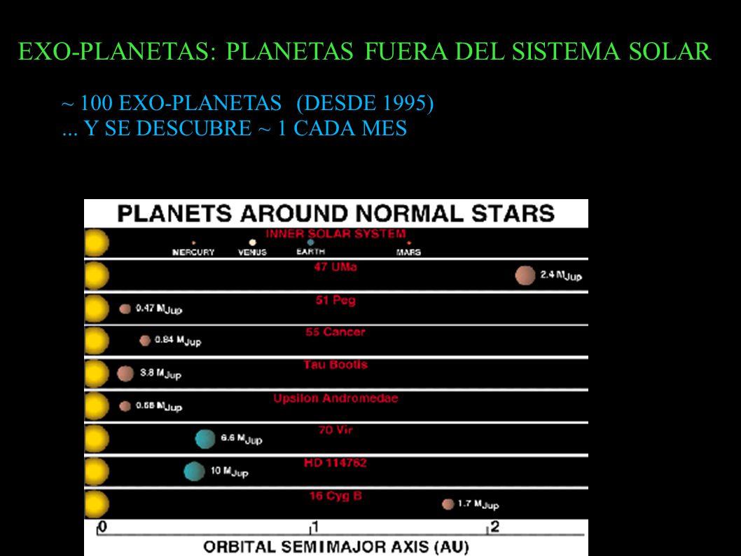 EXO-PLANETAS: PLANETAS FUERA DEL SISTEMA SOLAR
