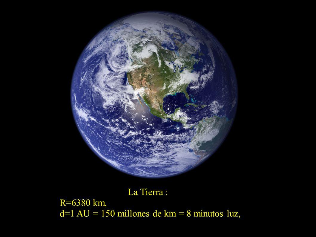 La Tierra : R=6380 km, d=1 AU = 150 millones de km = 8 minutos luz,