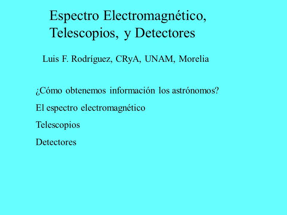 Espectro Electromagnético, Telescopios, y Detectores