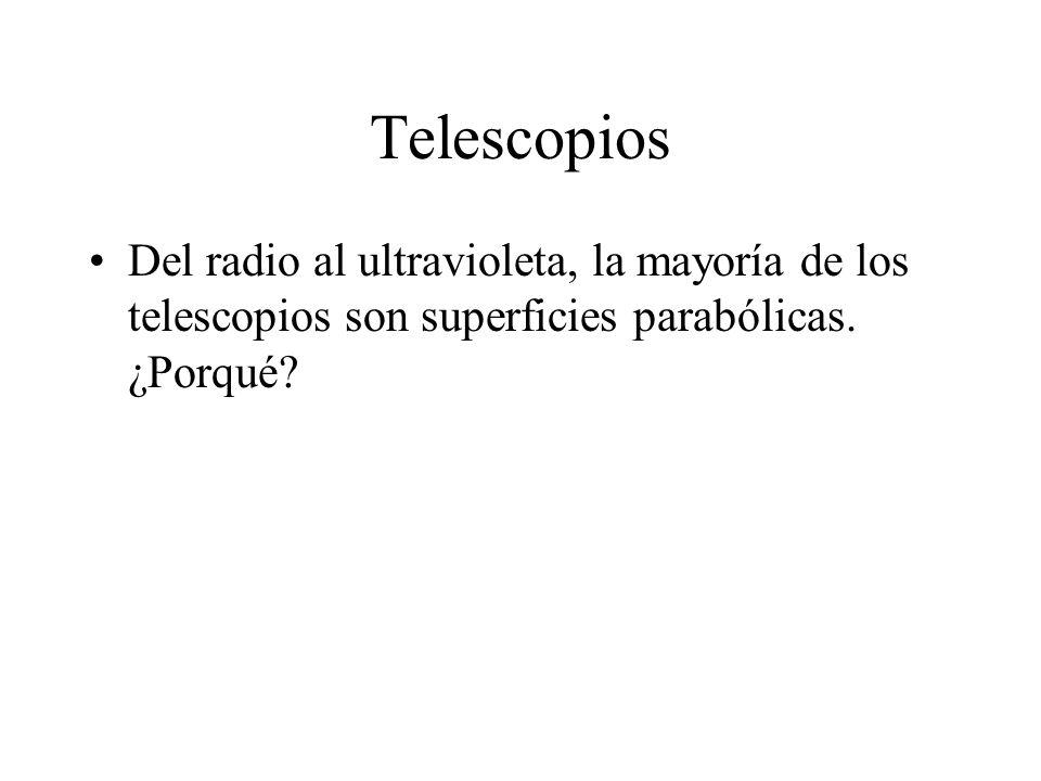 Telescopios Del radio al ultravioleta, la mayoría de los telescopios son superficies parabólicas.