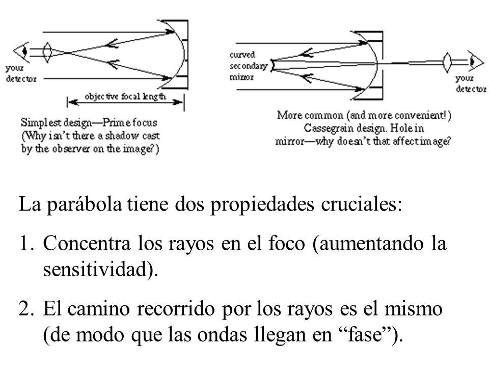 La parábola tiene dos propiedades cruciales: