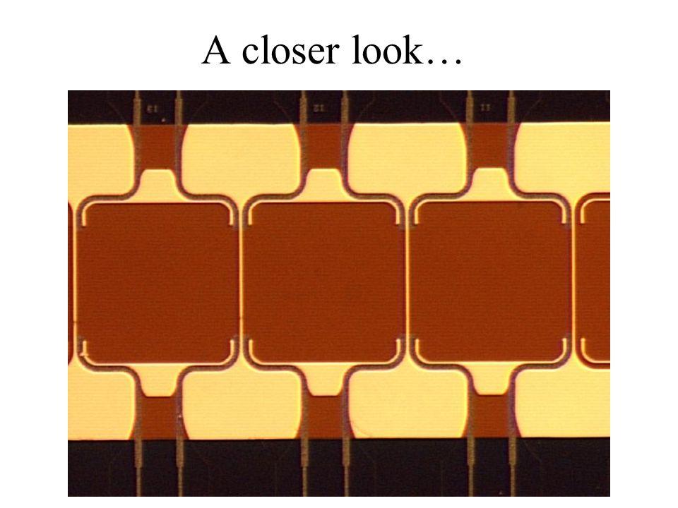 A closer look…
