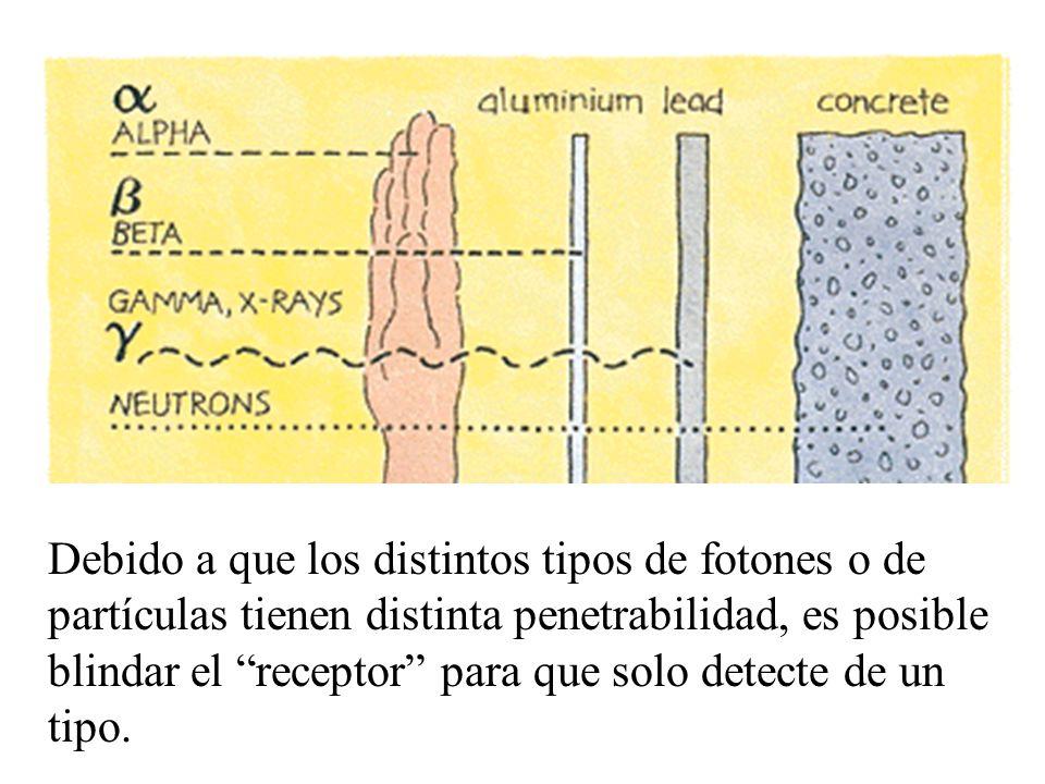 Debido a que los distintos tipos de fotones o de partículas tienen distinta penetrabilidad, es posible blindar el receptor para que solo detecte de un tipo.