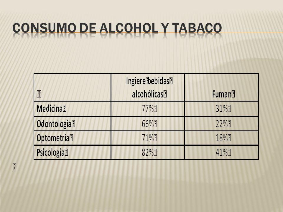 CONSUMO DE ALCOHOL Y TABACO