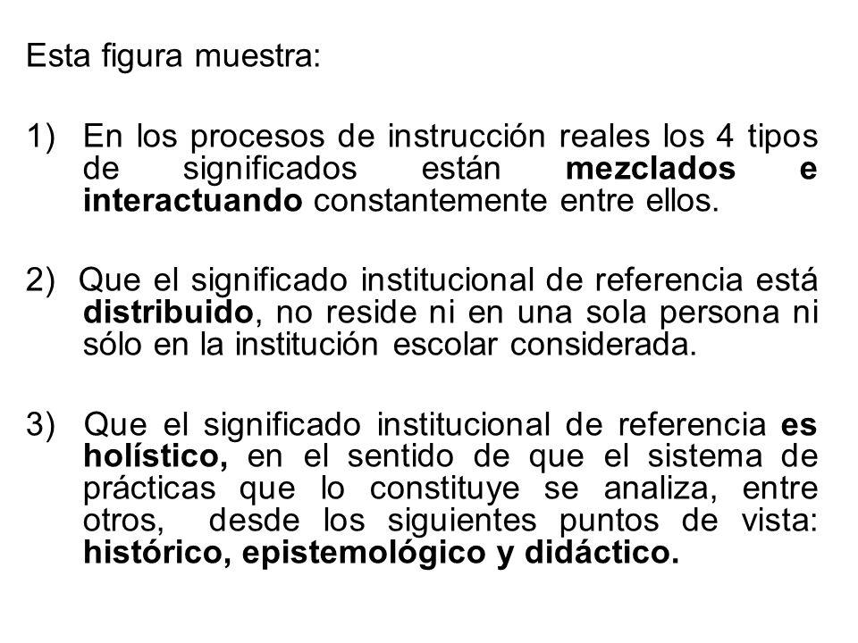 Esta figura muestra: En los procesos de instrucción reales los 4 tipos de significados están mezclados e interactuando constantemente entre ellos.
