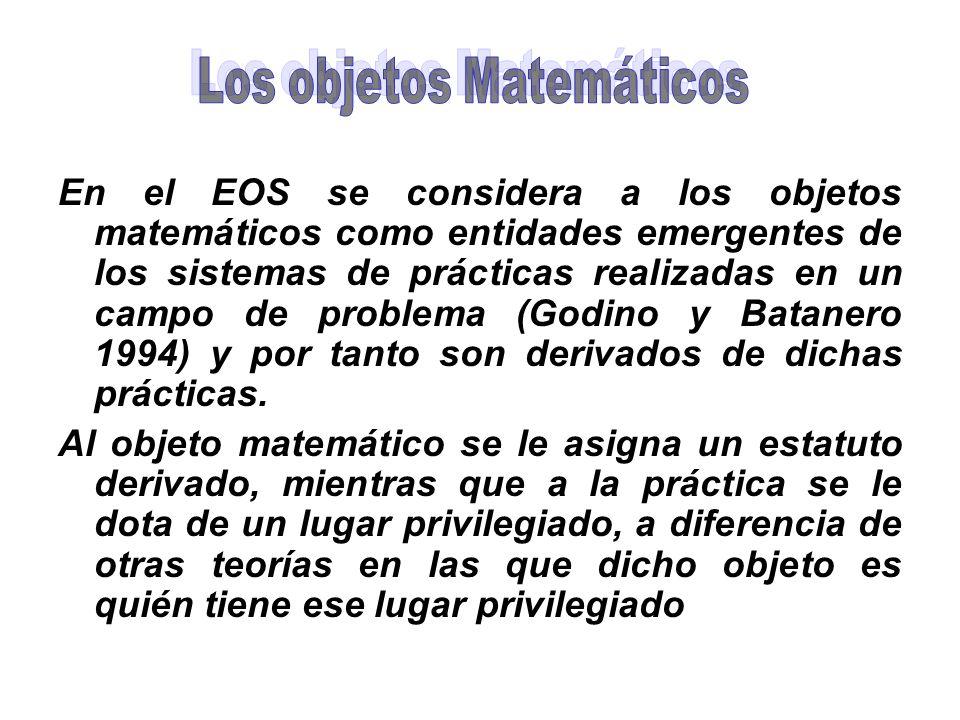 Los objetos Matemáticos