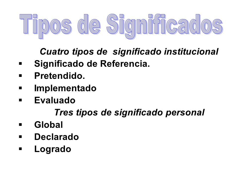 Tipos de Significados Cuatro tipos de significado institucional