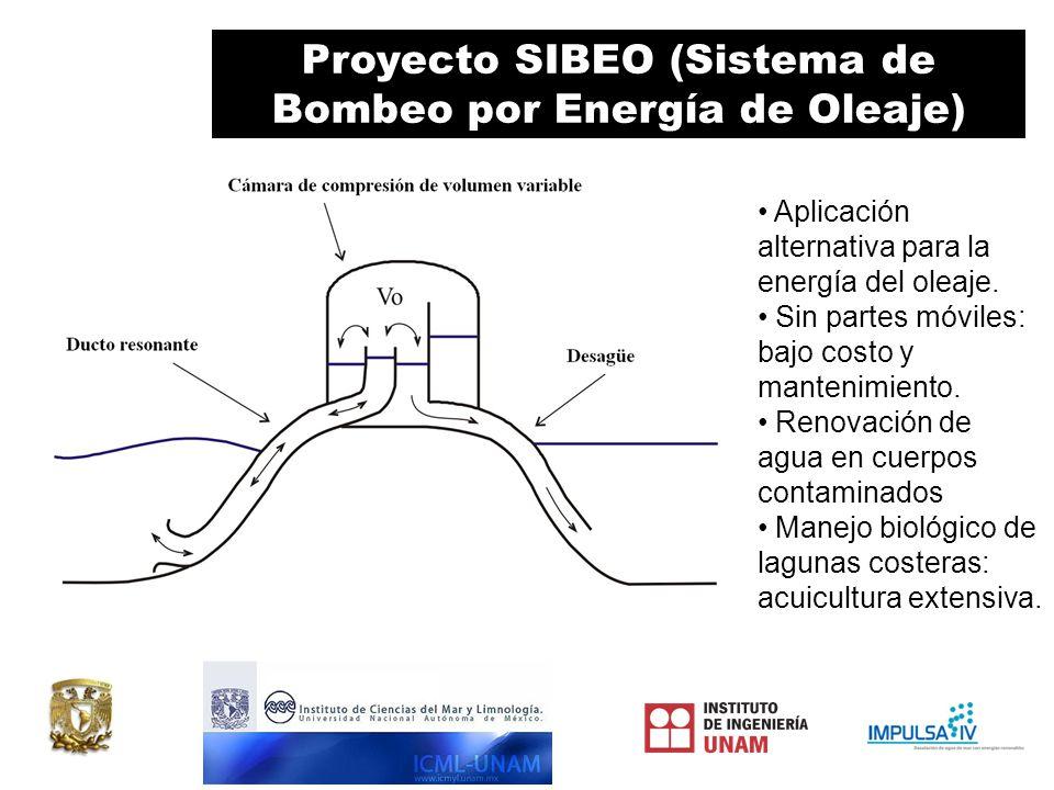 Proyecto SIBEO (Sistema de Bombeo por Energía de Oleaje)