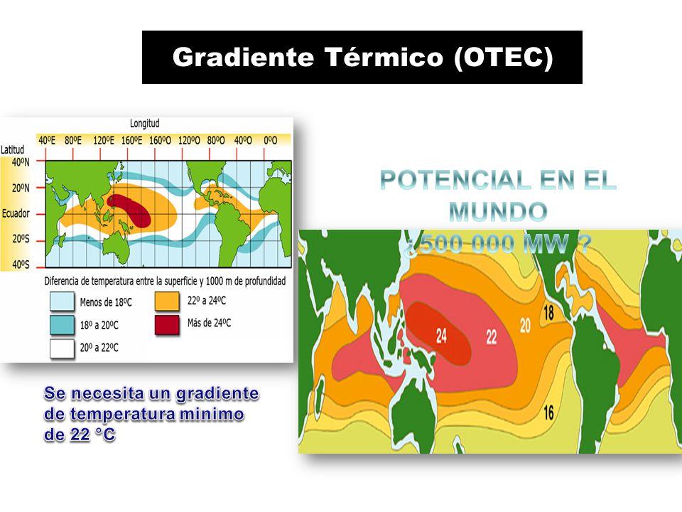 Gradiente Térmico (OTEC)