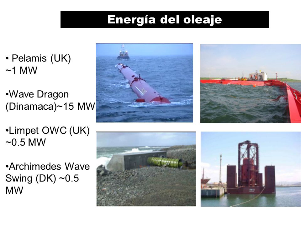 Energía del oleaje Pelamis (UK) ~1 MW Wave Dragon (Dinamaca)~15 MW
