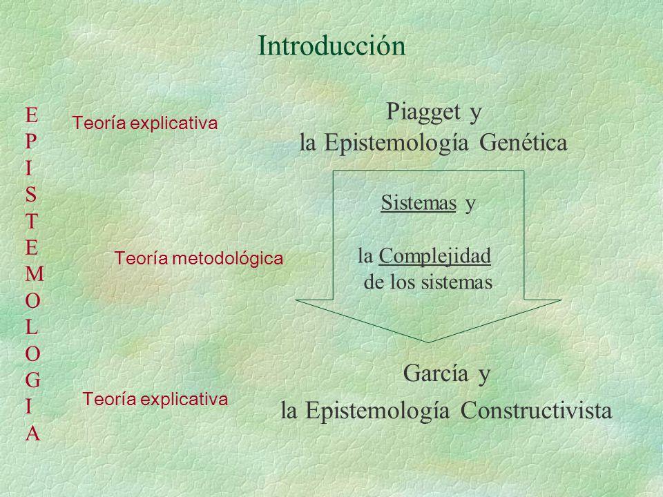 Introducción Piagget y la Epistemología Genética García y