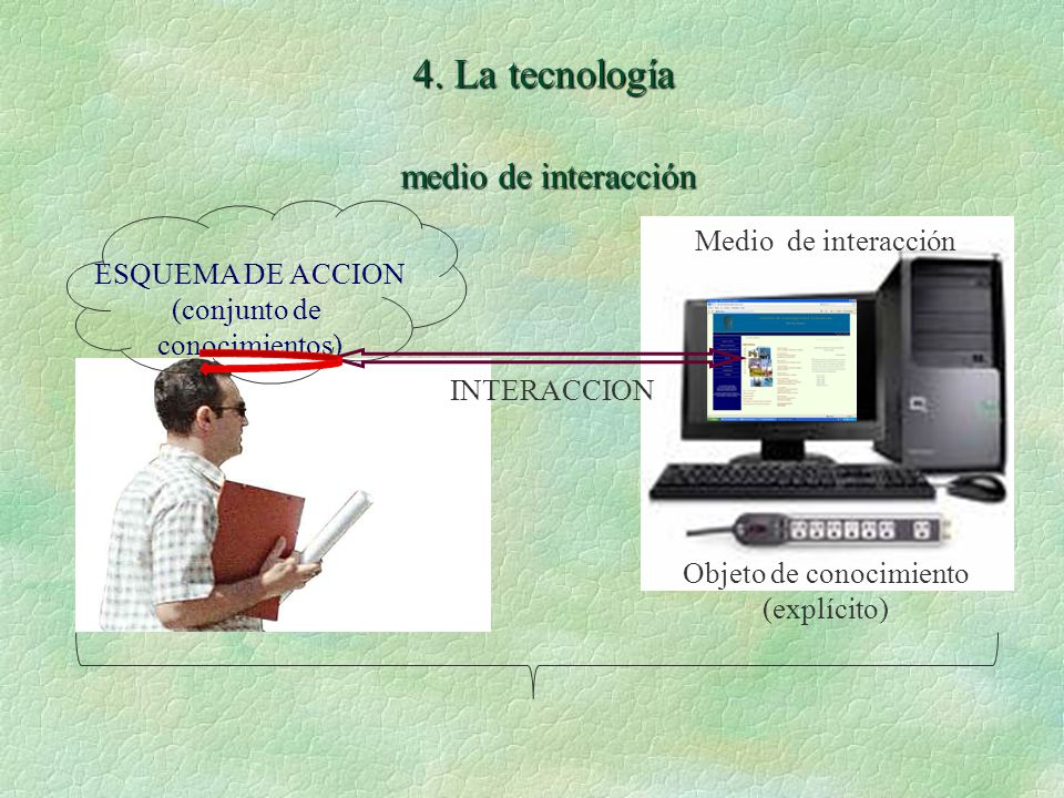 Objeto de conocimiento (explícito)