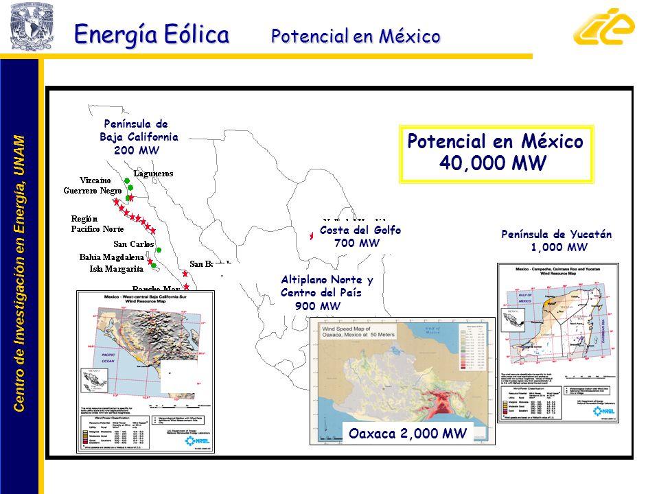 Energía Eólica Potencial en México