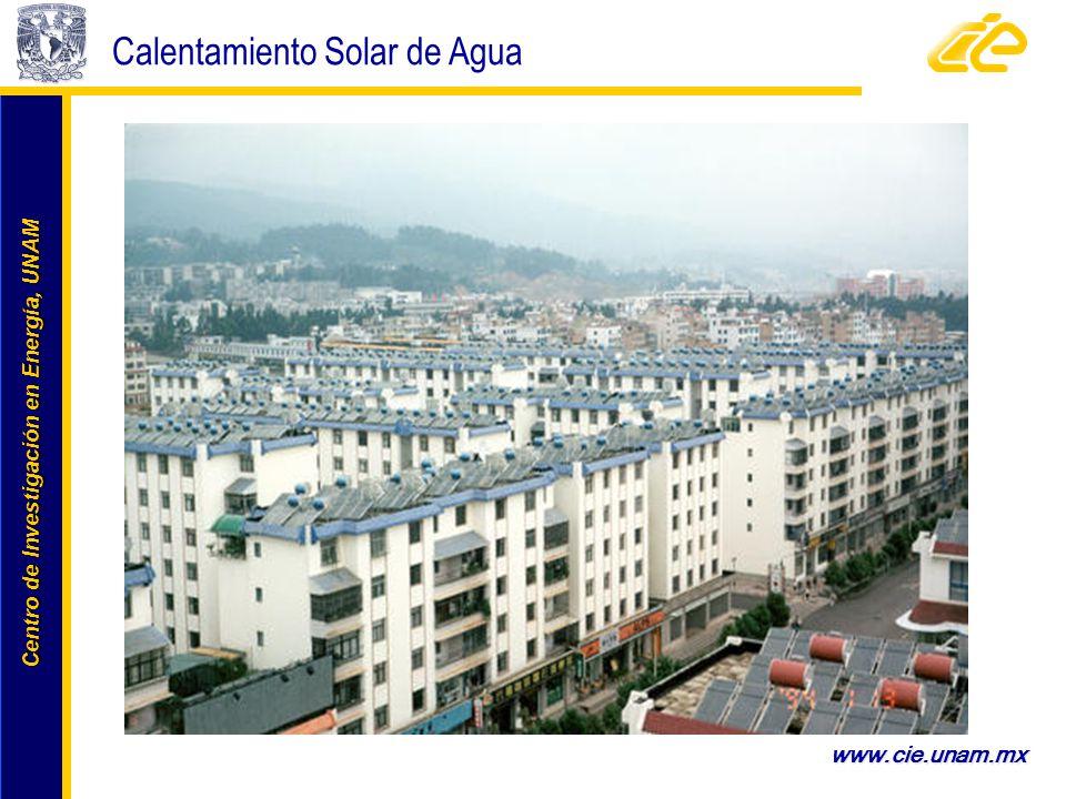 Calentamiento Solar de Agua