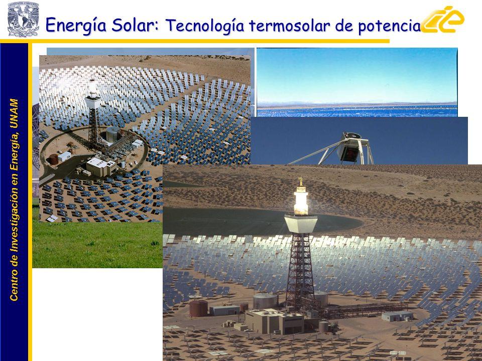 Energía Solar: Tecnología termosolar de potencia