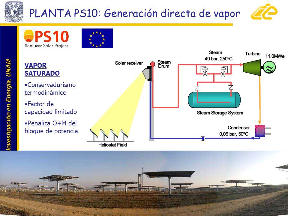 PLANTA PS10: Generación directa de vapor