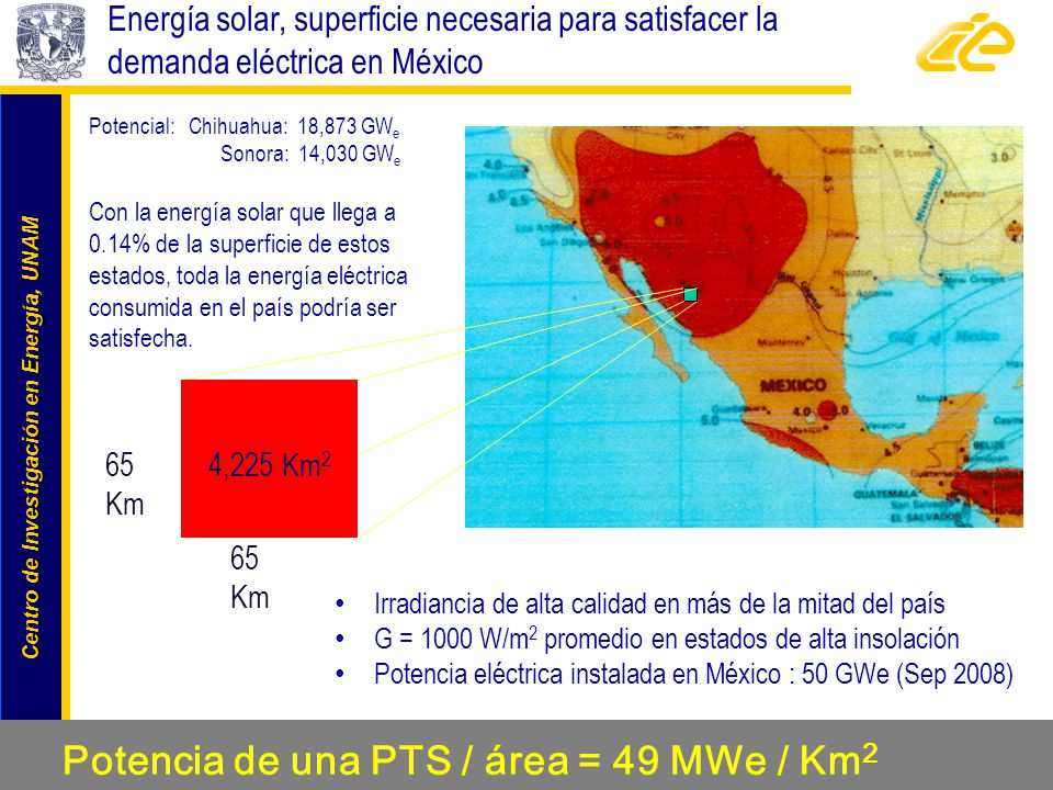 Potencia de una PTS / área = 49 MWe / Km2